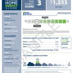 Portland Home Energy Score Sample Page 1