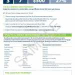 Page 2 of the Portland Home Energy Score